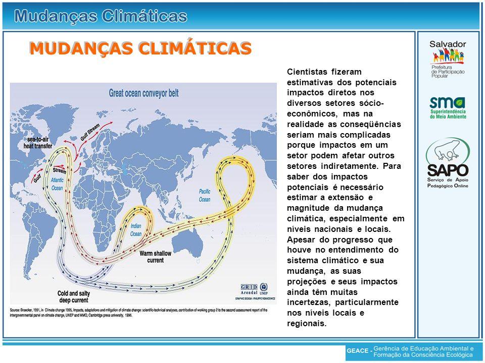 Mudanças Climáticas MUDANÇAS CLIMÁTICAS