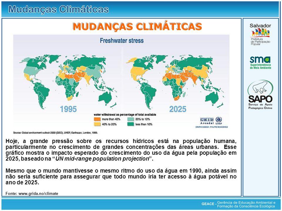 Mudanças Climáticas (cont.)