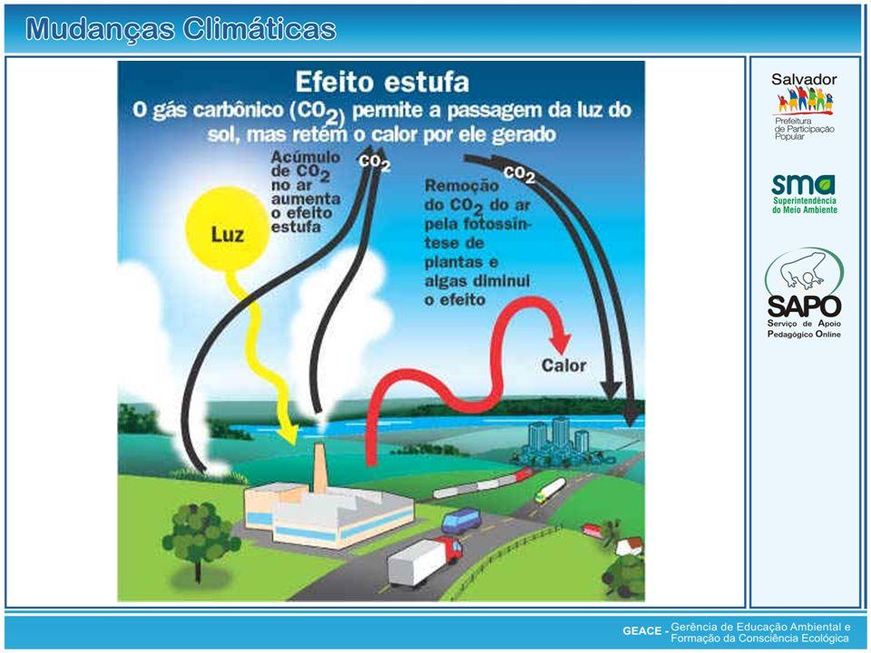 Efeito Estufa: Imagem