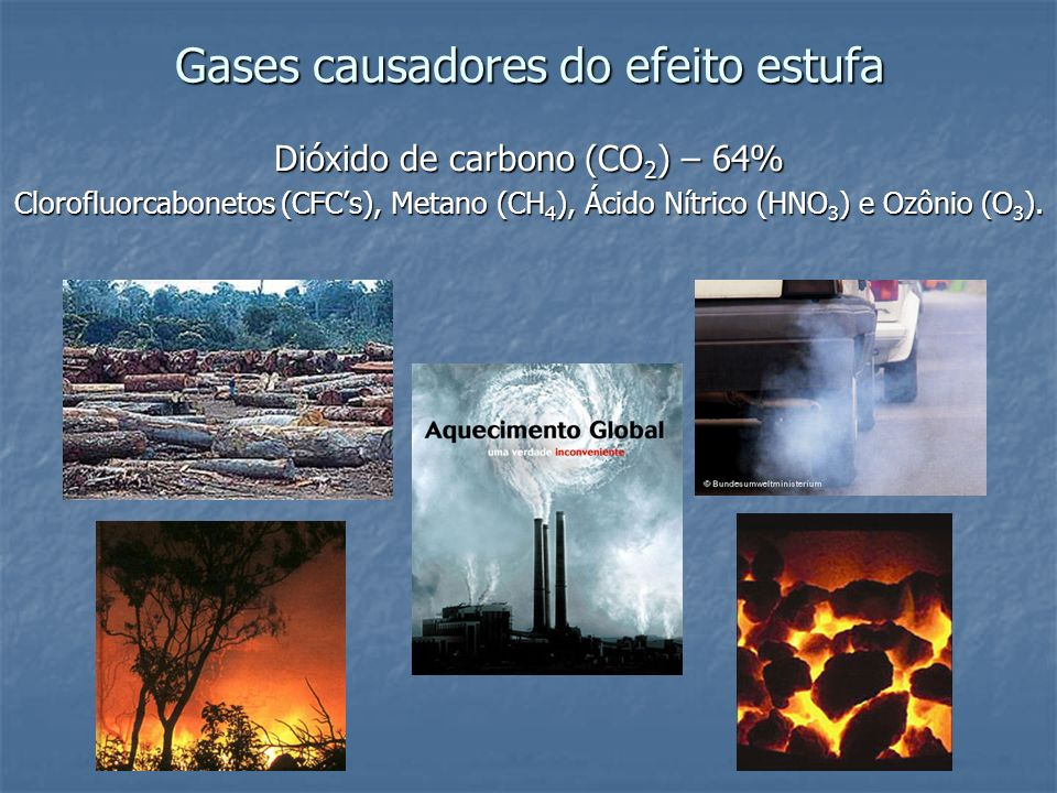Gases causadores do efeito estufa