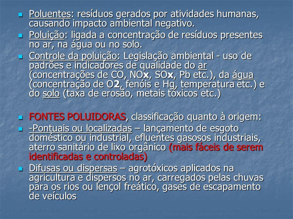 Poluentes: resíduos gerados por atividades humanas, causando impacto ambiental negativo.