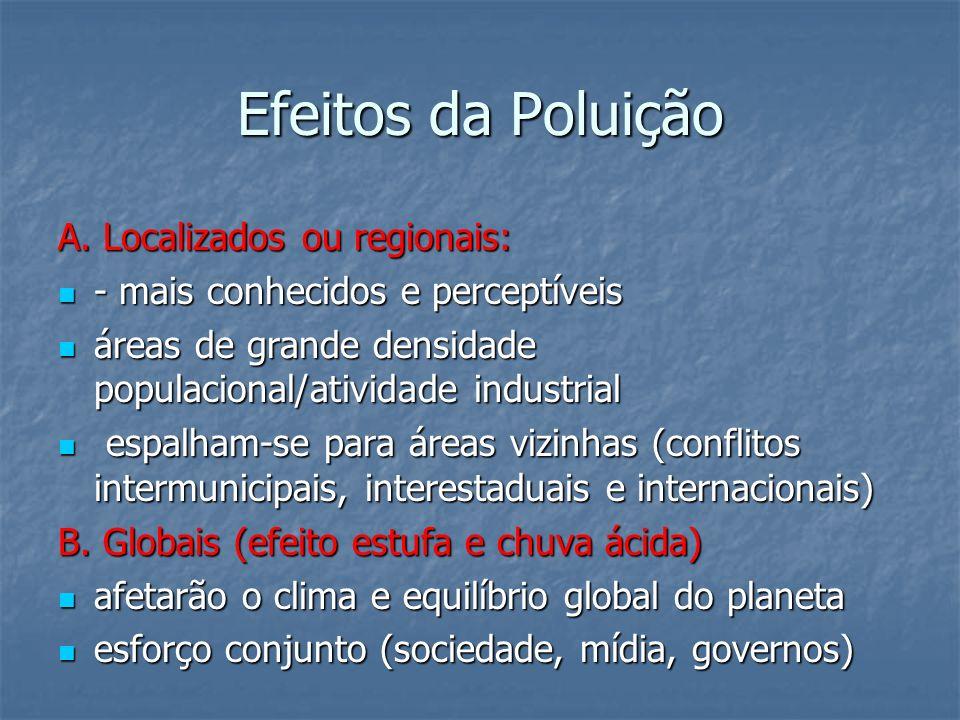 Efeitos da Poluição A. Localizados ou regionais: