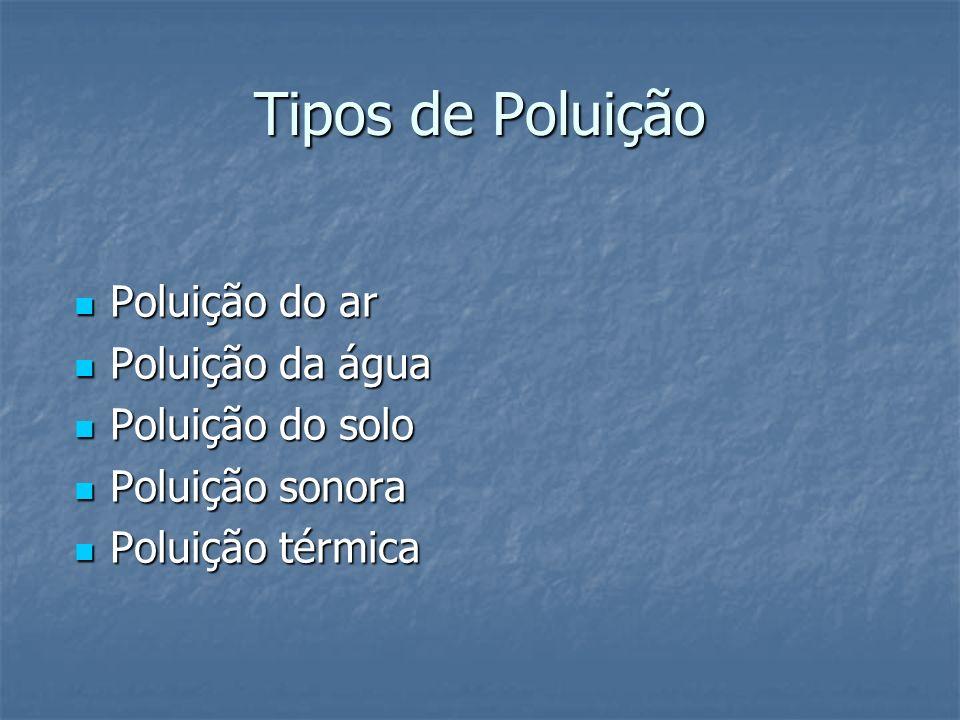 Tipos de Poluição Poluição do ar Poluição da água Poluição do solo