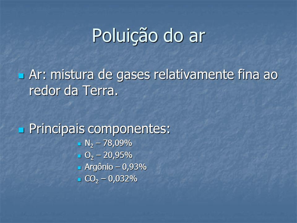 Poluição do ar Ar: mistura de gases relativamente fina ao redor da Terra. Principais componentes: N2 – 78,09%