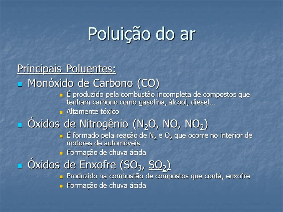 Poluição do ar Principais Poluentes: Monóxido de Carbono (CO)