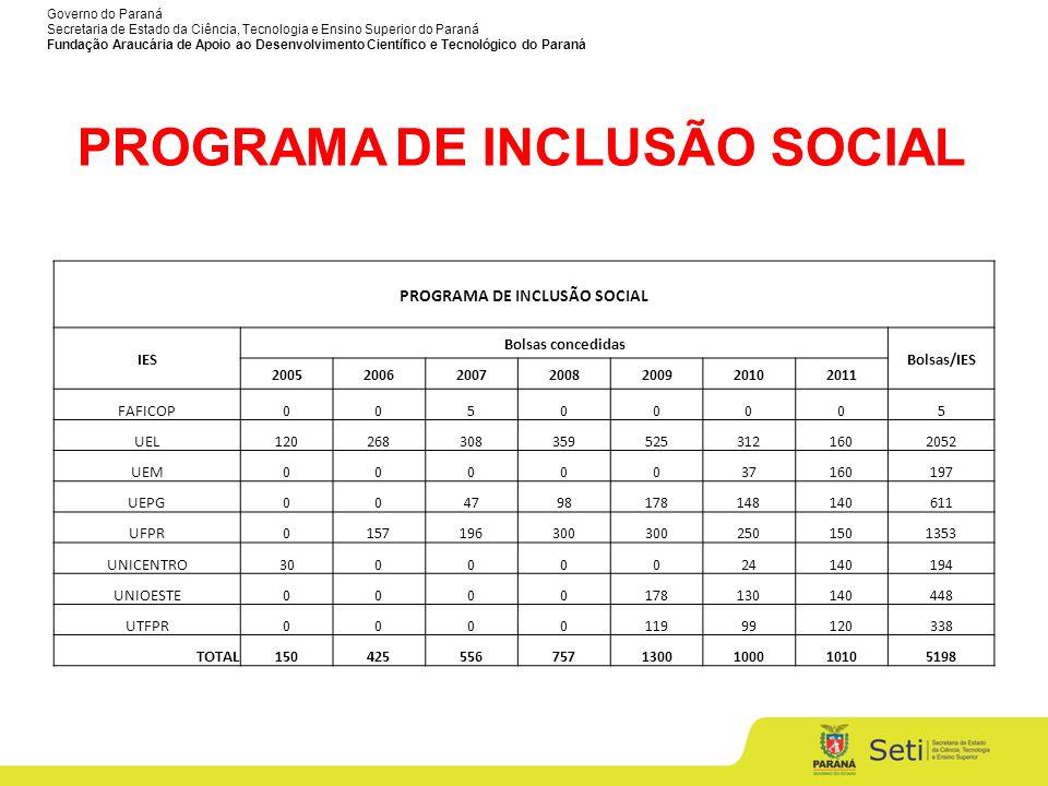 PROGRAMA DE INCLUSÃO SOCIAL