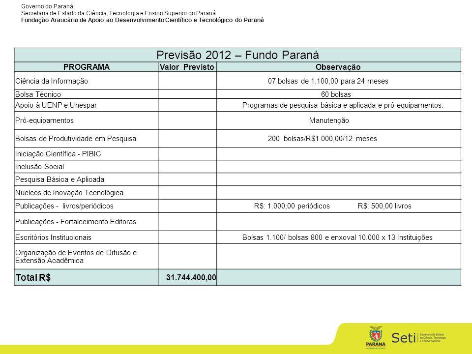 Previsão 2012 – Fundo Paraná
