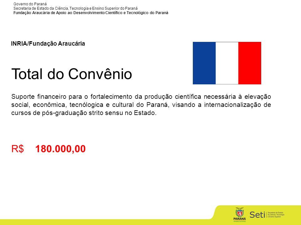 2727 INRIA/Fundação Araucária. Total do Convênio.