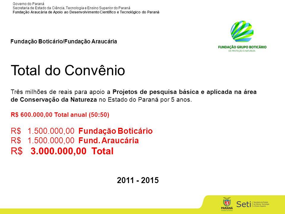 Total do Convênio R$ 1.500.000,00 Fundação Boticário