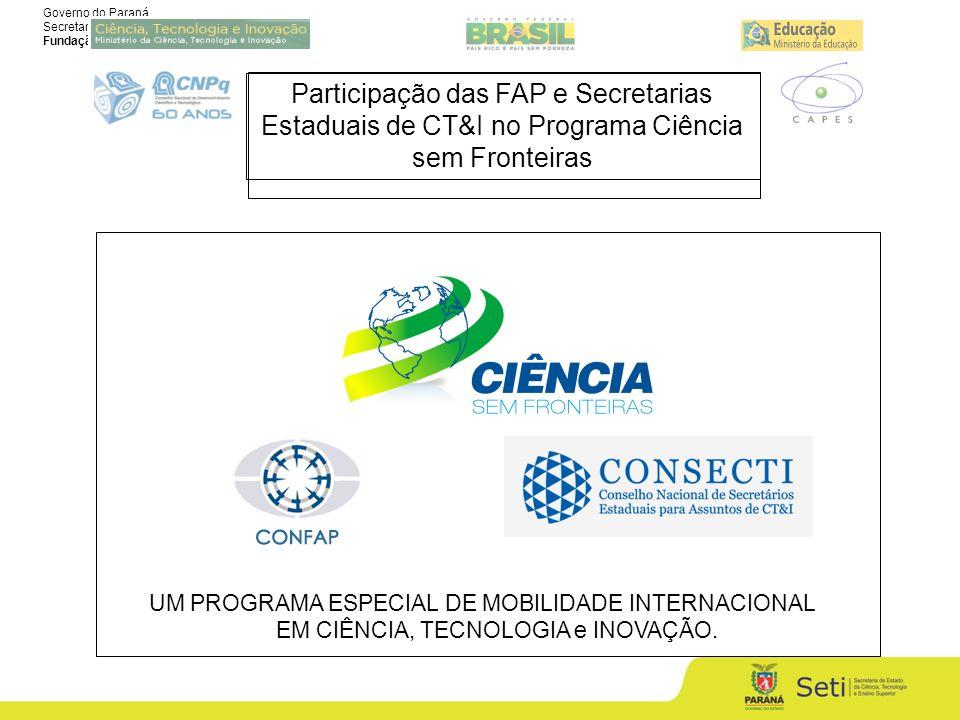 Participação das FAP e Secretarias Estaduais de CT&I no Programa Ciência sem Fronteiras