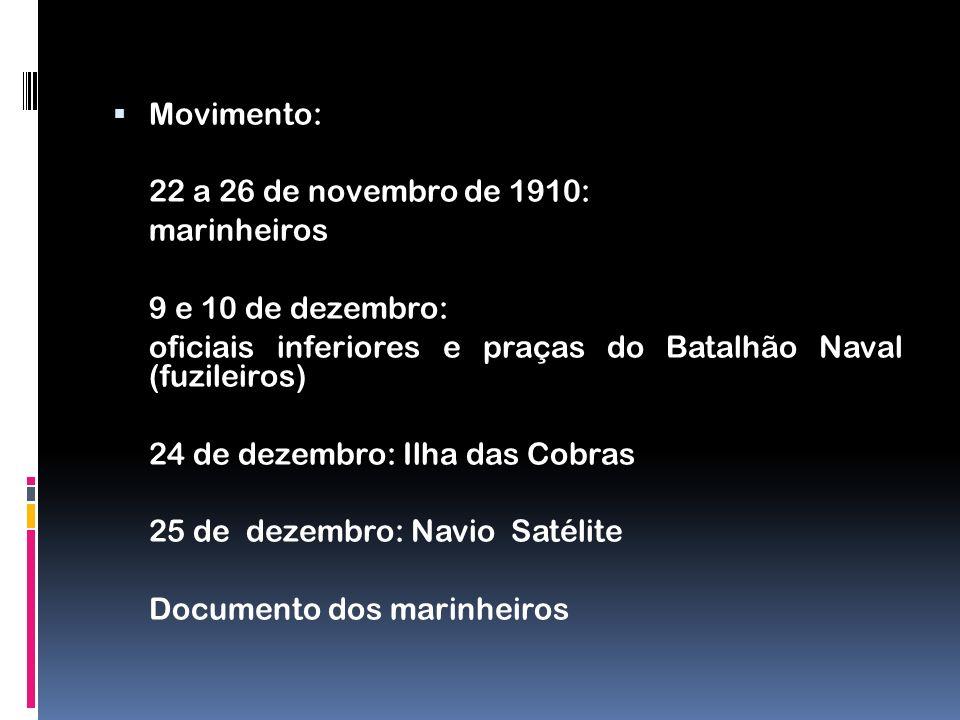 Movimento:22 a 26 de novembro de 1910: marinheiros. 9 e 10 de dezembro: oficiais inferiores e praças do Batalhão Naval (fuzileiros)