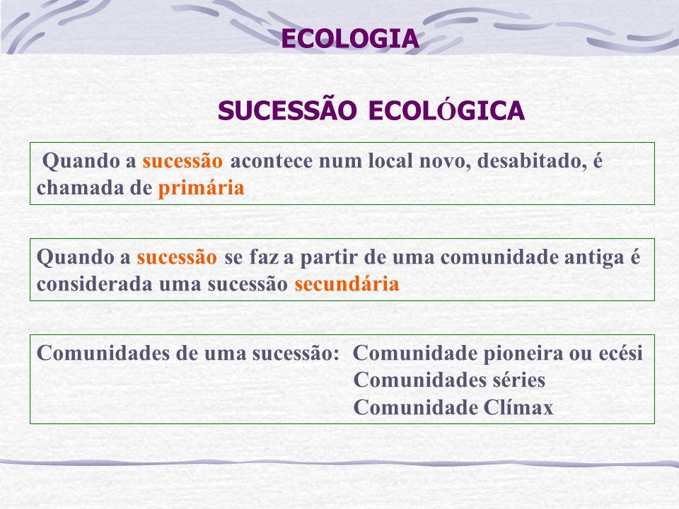 ECOLOGIA SUCESSÃO ECOLÓGICA