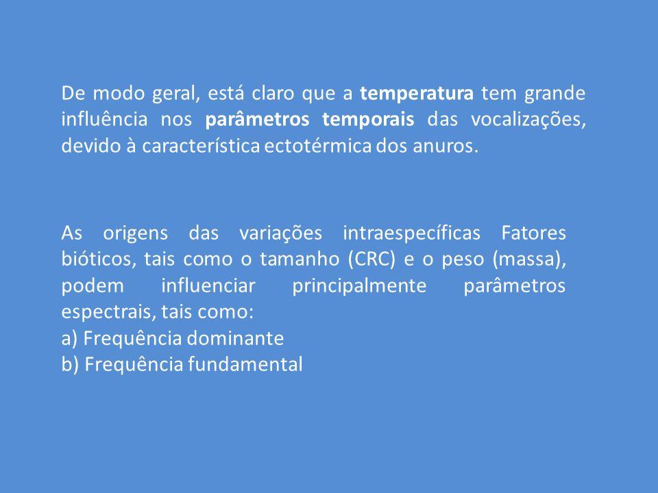 De modo geral, está claro que a temperatura tem grande influência nos parâmetros temporais das vocalizações, devido à característica ectotérmica dos anuros.