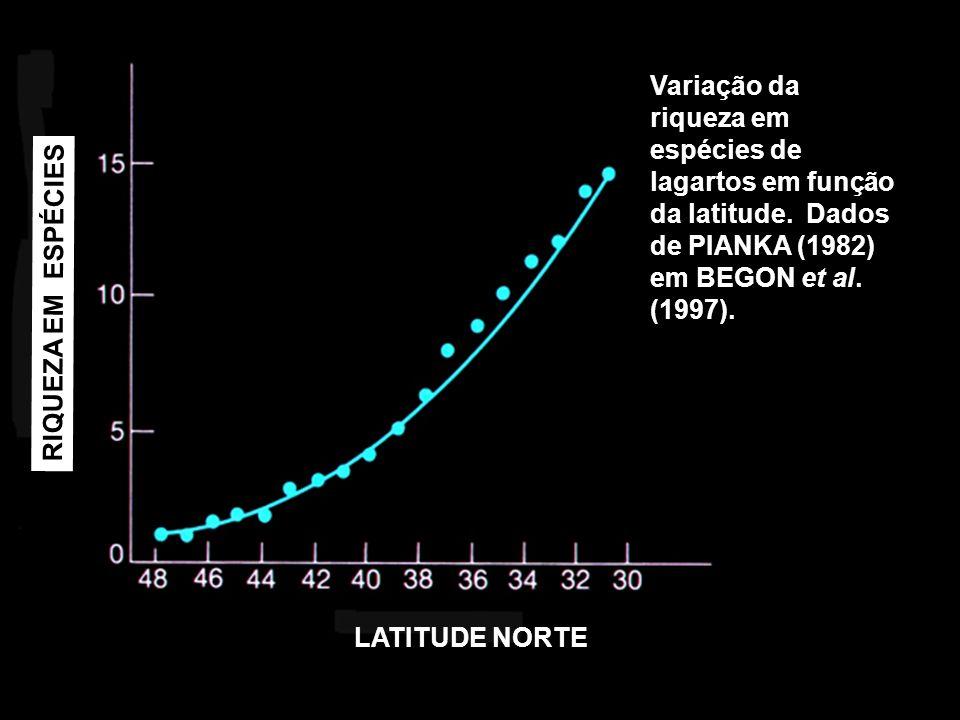 Variação da riqueza em espécies de lagartos em função da latitude