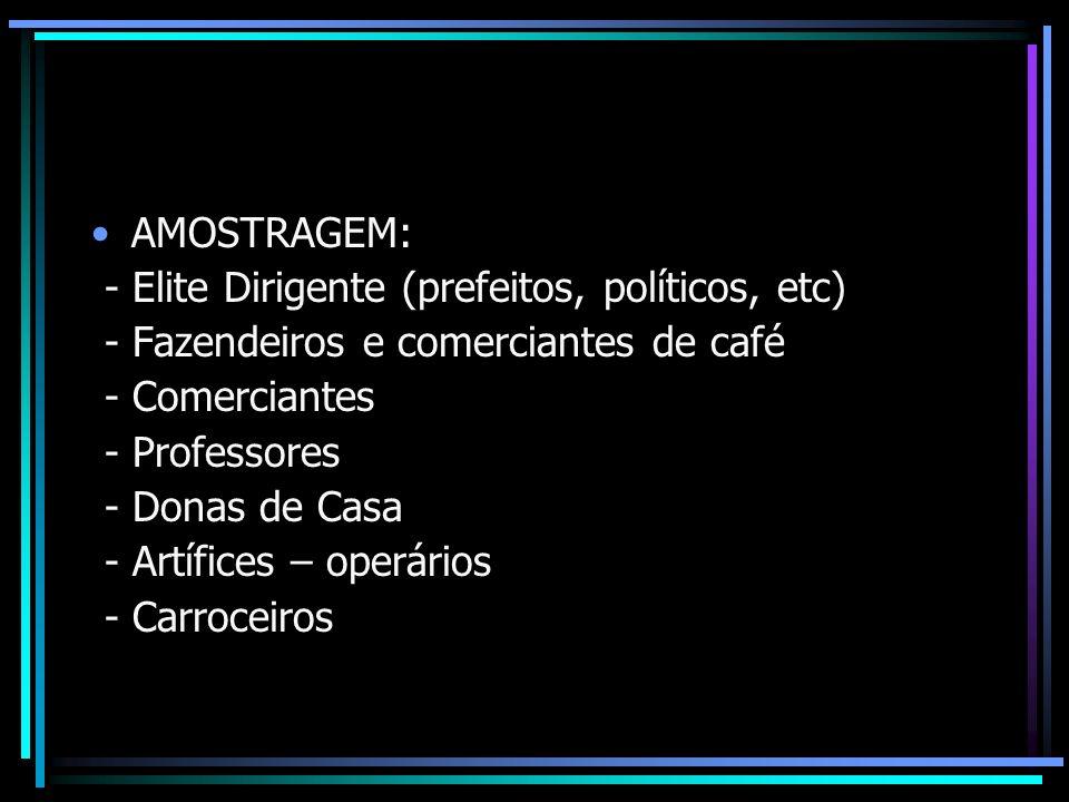 AMOSTRAGEM: - Elite Dirigente (prefeitos, políticos, etc) - Fazendeiros e comerciantes de café. - Comerciantes.