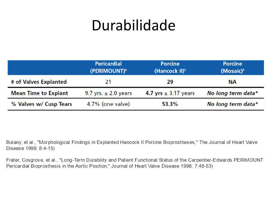 Durabilidade Butany, et al., Morphological Findings in Explanted Hancock II Porcine Bioprostheses, The Journal of Heart Valve Disease 1999; 8:4-15)
