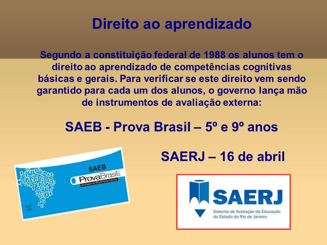 Direito ao aprendizado SAEB - Prova Brasil – 5º e 9º anos