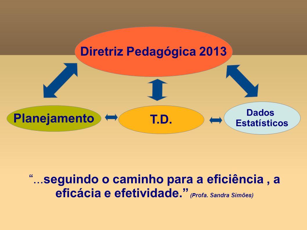 Diretriz Pedagógica 2013 Planejamento T.D.