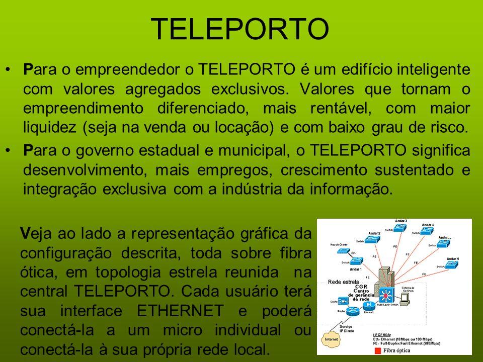 TELEPORTO
