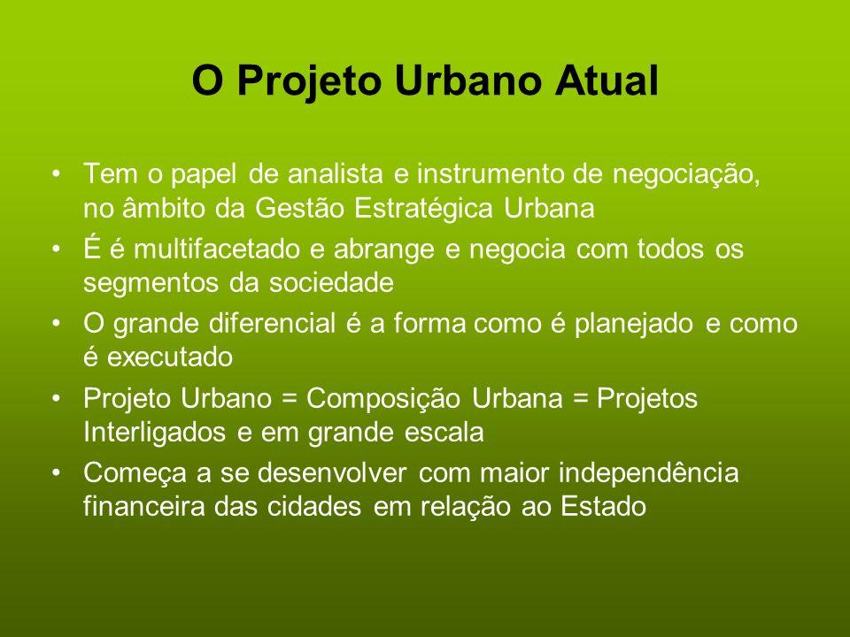 O Projeto Urbano Atual Tem o papel de analista e instrumento de negociação, no âmbito da Gestão Estratégica Urbana.