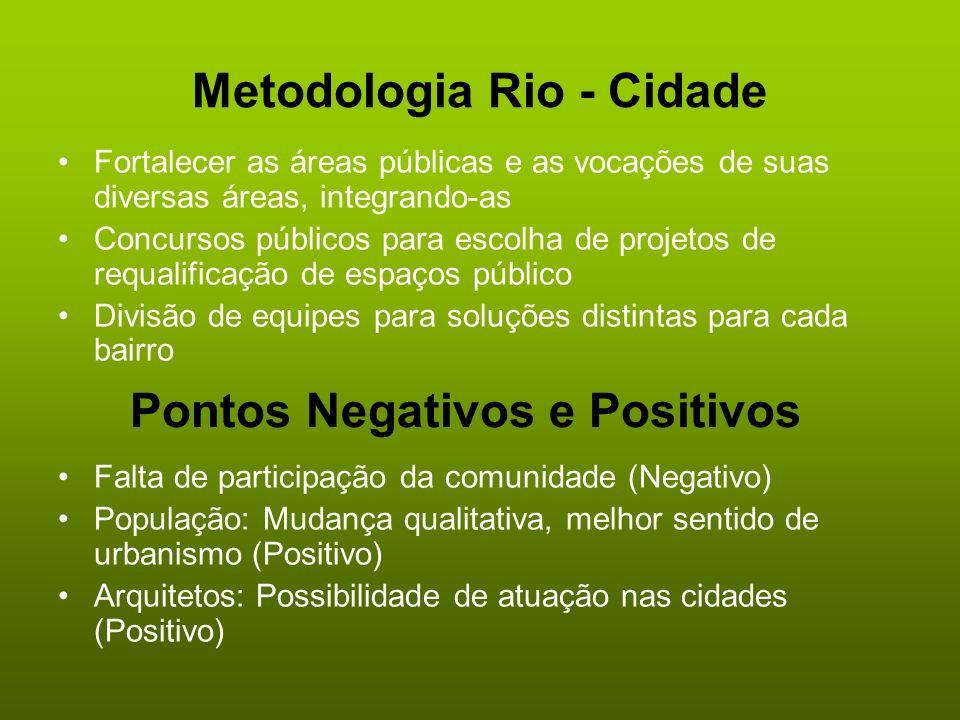 Metodologia Rio - Cidade