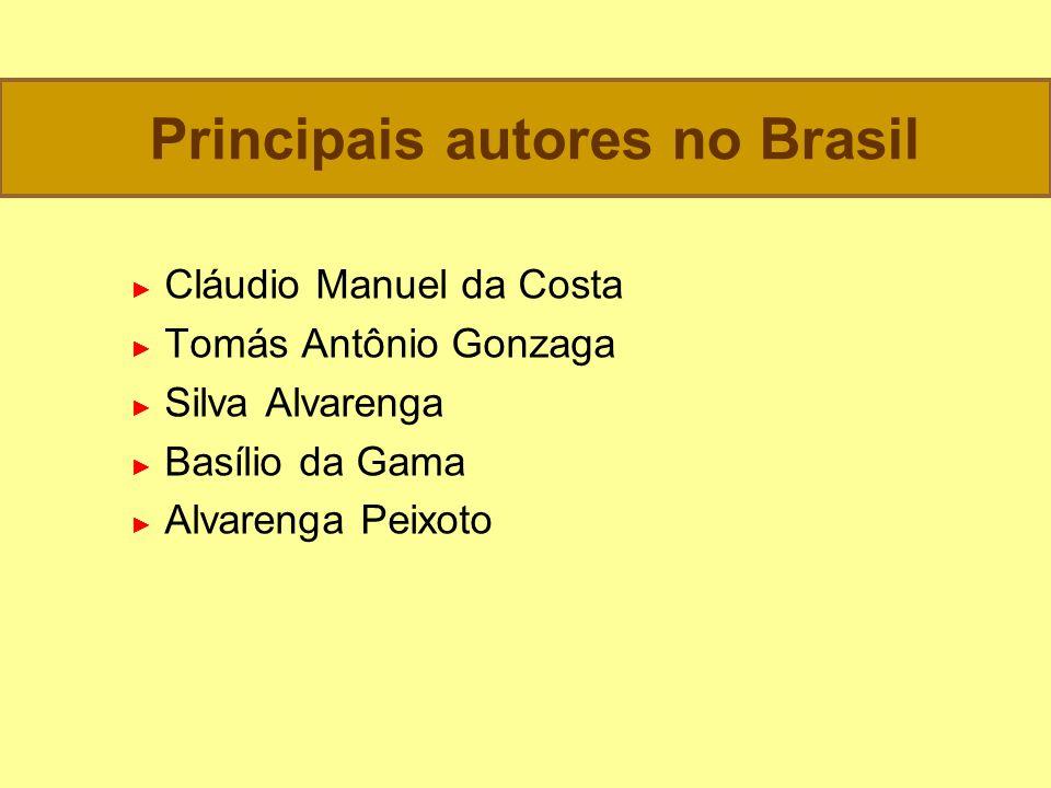 Principais autores no Brasil