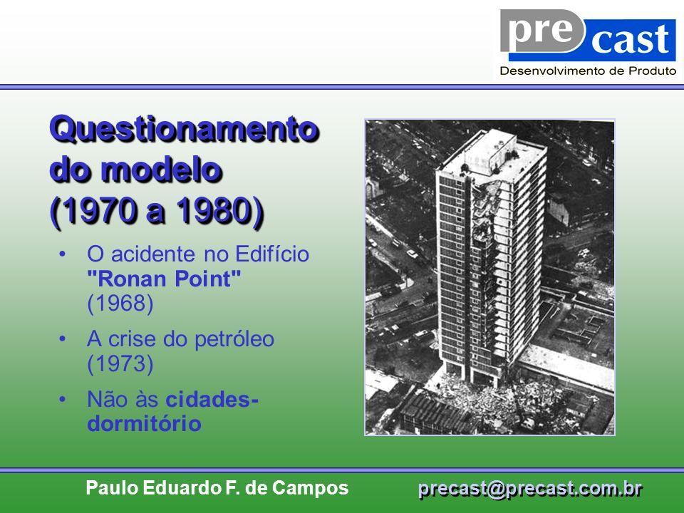 Questionamento do modelo (1970 a 1980)