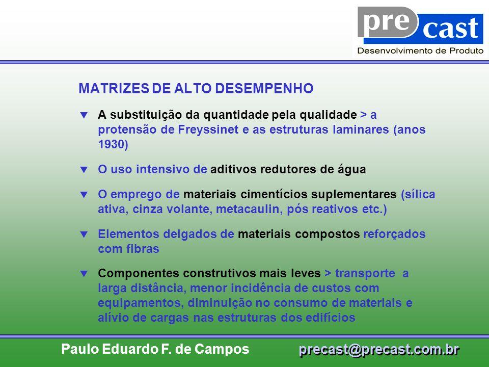 MATRIZES DE ALTO DESEMPENHO