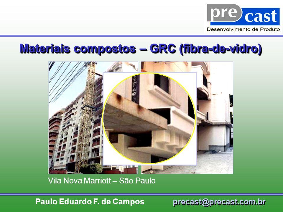 Materiais compostos – GRC (fibra-de-vidro)