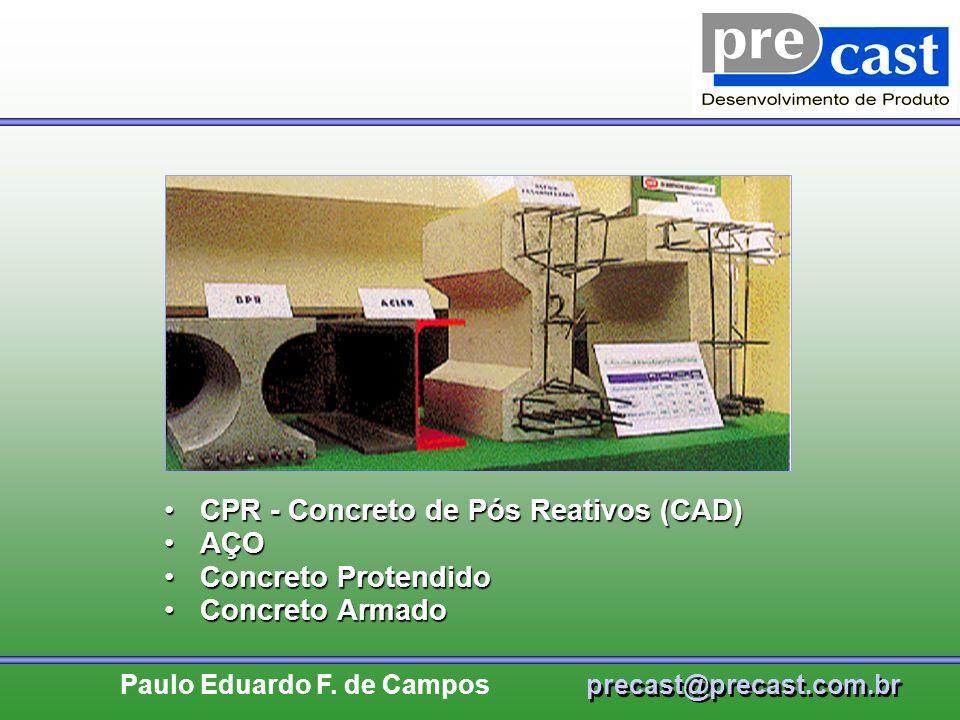 CPR - Concreto de Pós Reativos (CAD) AÇO Concreto Protendido