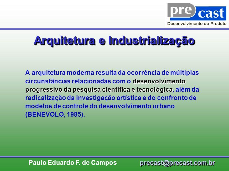 Arquitetura e Industrialização