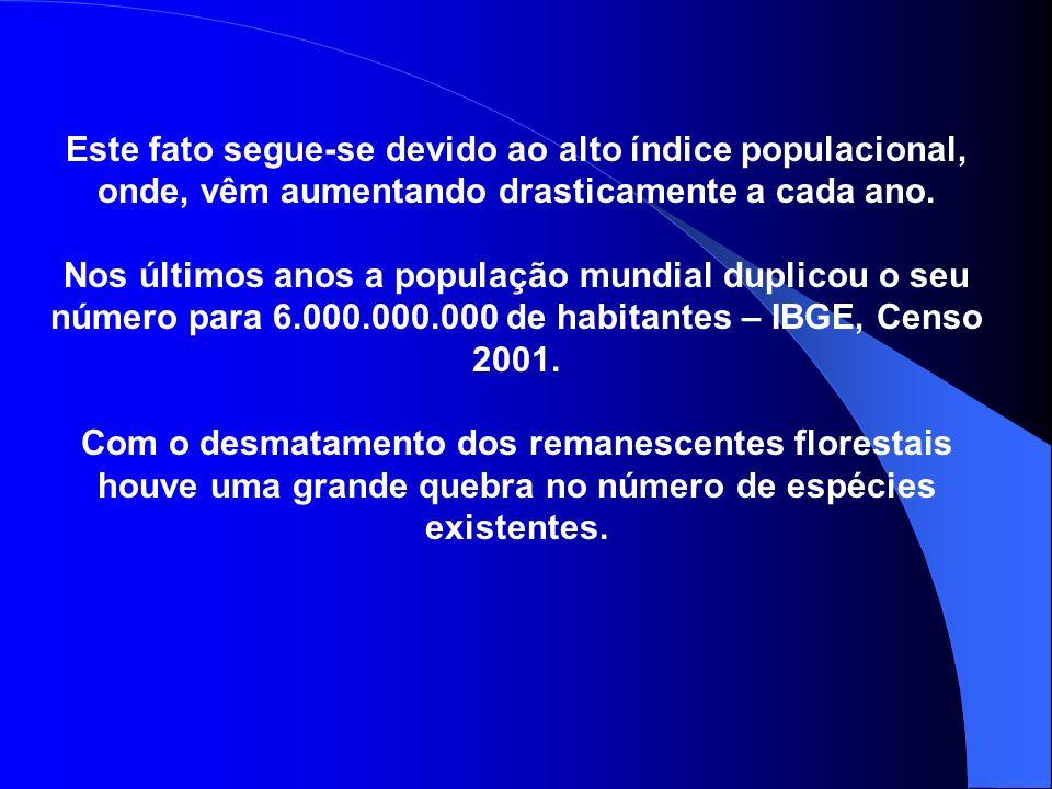 Este fato segue-se devido ao alto índice populacional, onde, vêm aumentando drasticamente a cada ano.