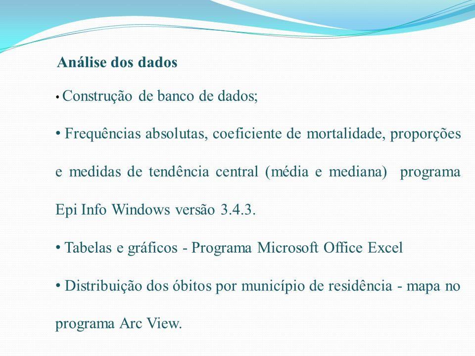 Tabelas e gráficos - Programa Microsoft Office Excel