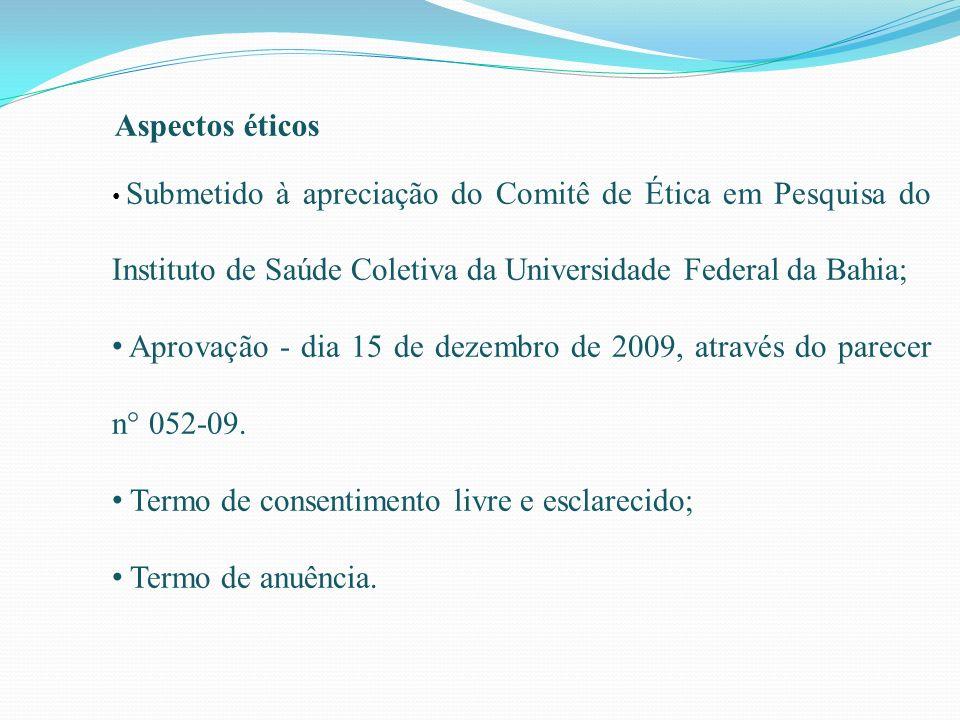 Aprovação - dia 15 de dezembro de 2009, através do parecer n° 052-09.