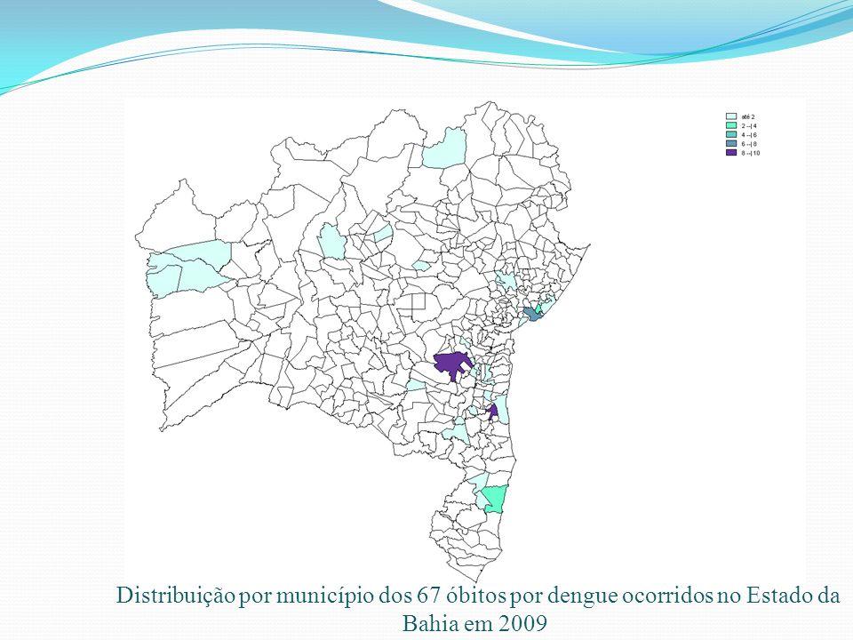Distribuição por município dos 67 óbitos por dengue ocorridos no Estado da Bahia em 2009