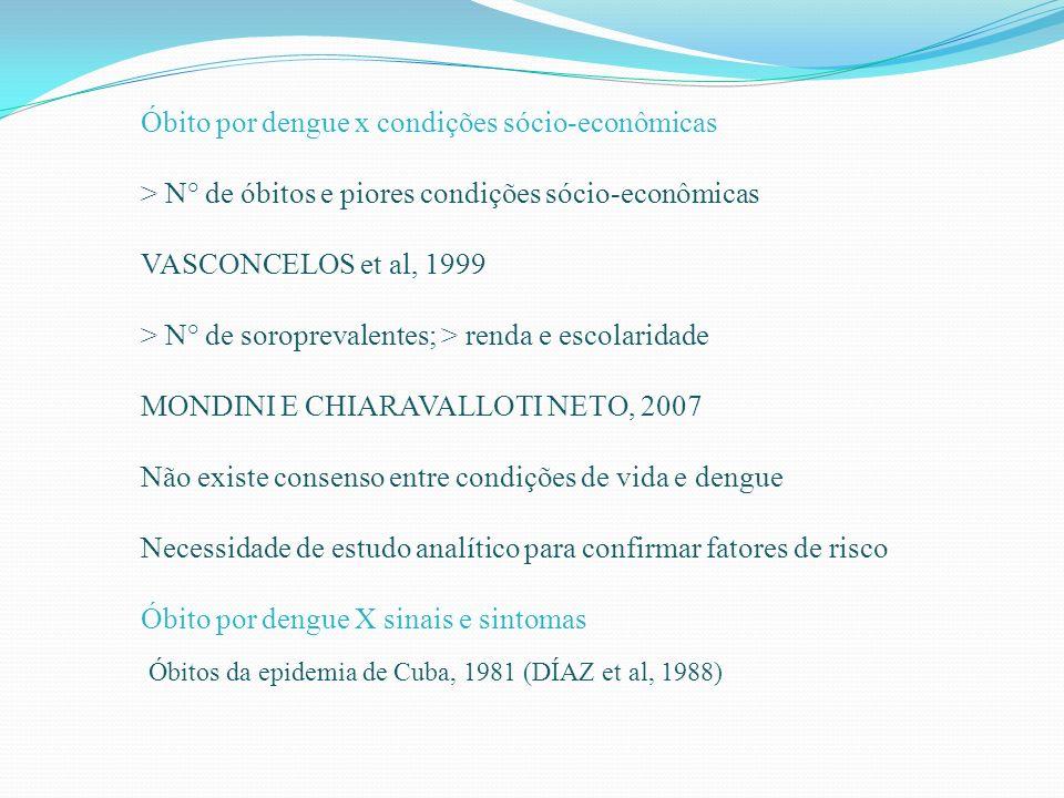 Óbito por dengue x condições sócio-econômicas