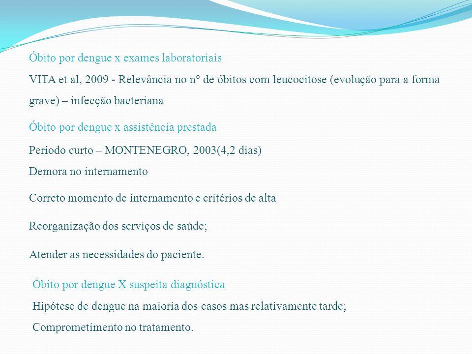 Óbito por dengue x exames laboratoriais