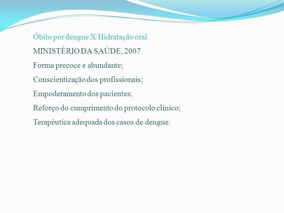 Óbito por dengue X Hidratação oral
