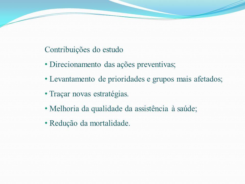 Contribuições do estudo