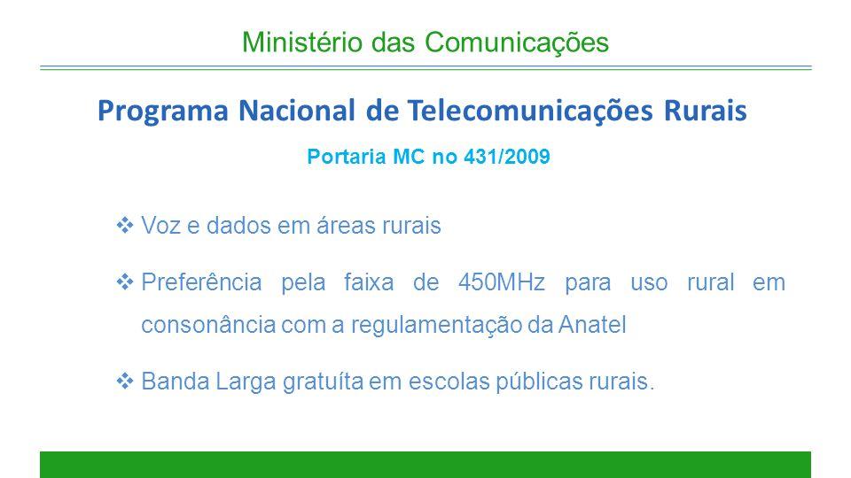 Programa Nacional de Telecomunicações Rurais