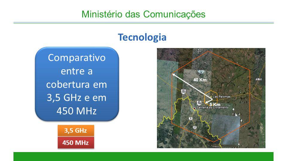 Comparativo entre a cobertura em 3,5 GHz e em 450 MHz
