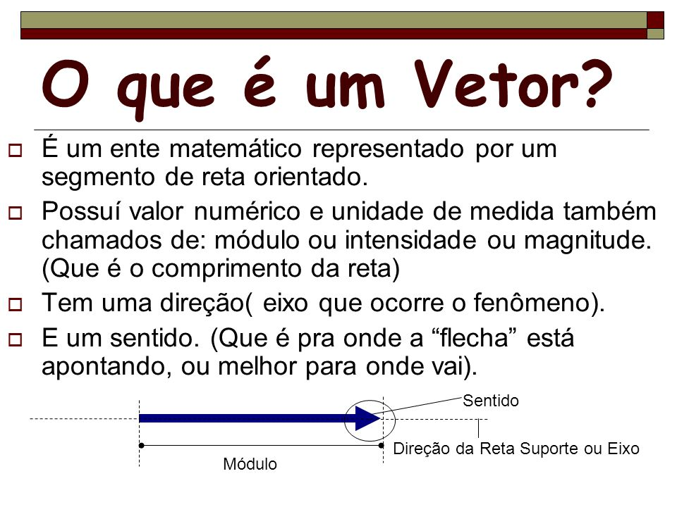 O que é um Vetor É um ente matemático representado por um segmento de reta orientado.