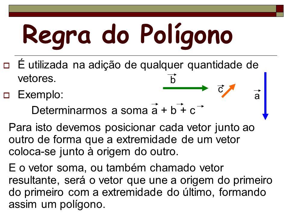 Regra do Polígono É utilizada na adição de qualquer quantidade de vetores. Exemplo: b. a. c. Determinarmos a soma a + b + c.