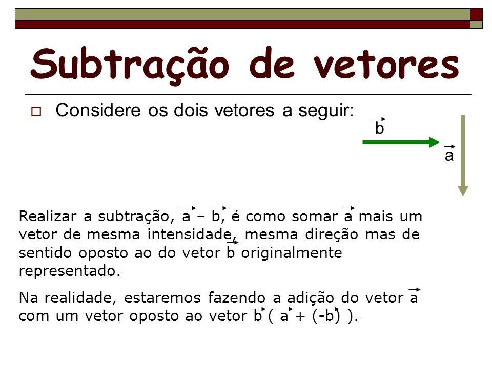 Subtração de vetores Considere os dois vetores a seguir: b a