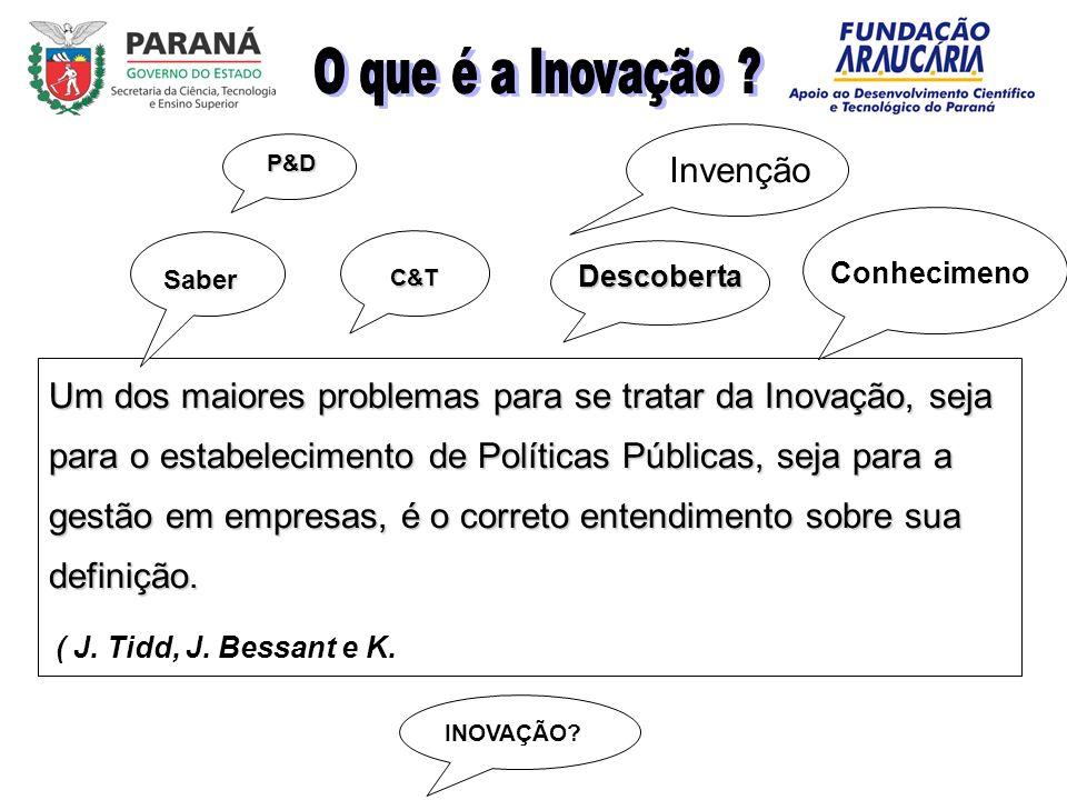 O que é a Inovação Invenção. P&D. Saber. Descoberta. Conhecimeno. C&T.