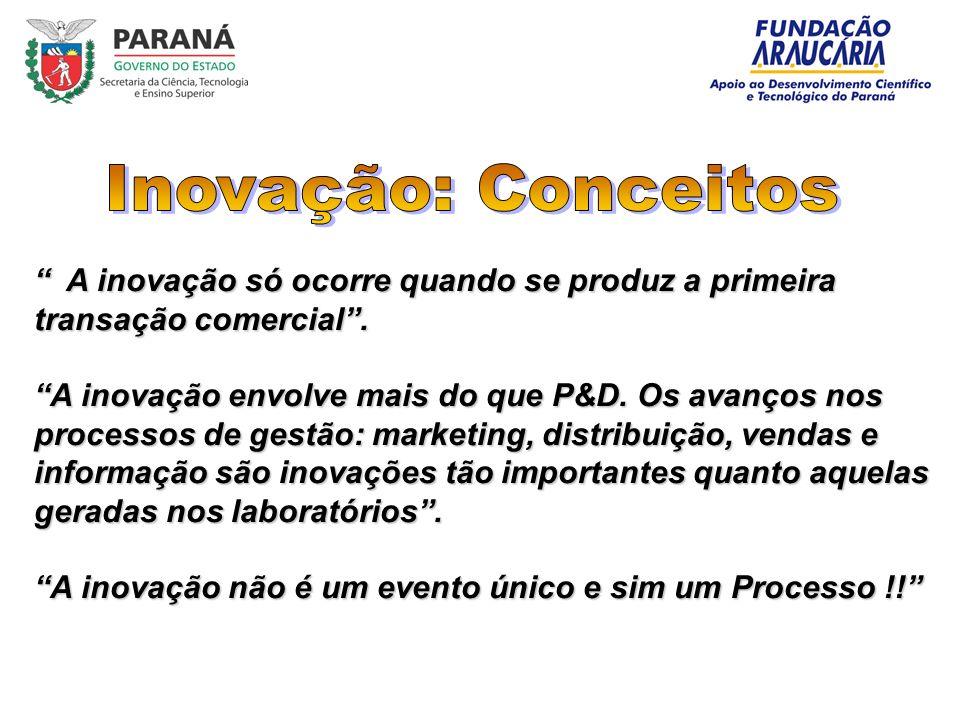 Inovação: Conceitos A inovação só ocorre quando se produz a primeira transação comercial .