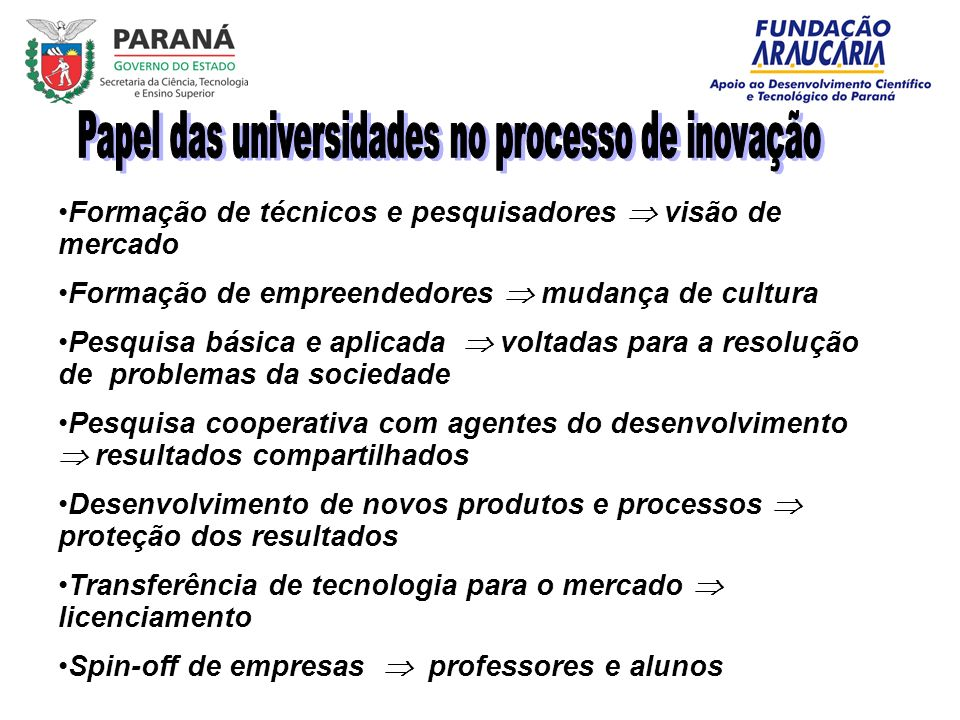 Papel das universidades no processo de inovação