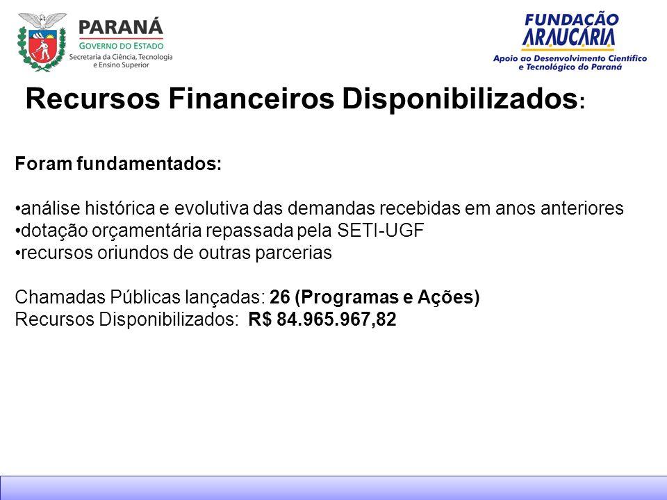 Recursos Financeiros Disponibilizados: