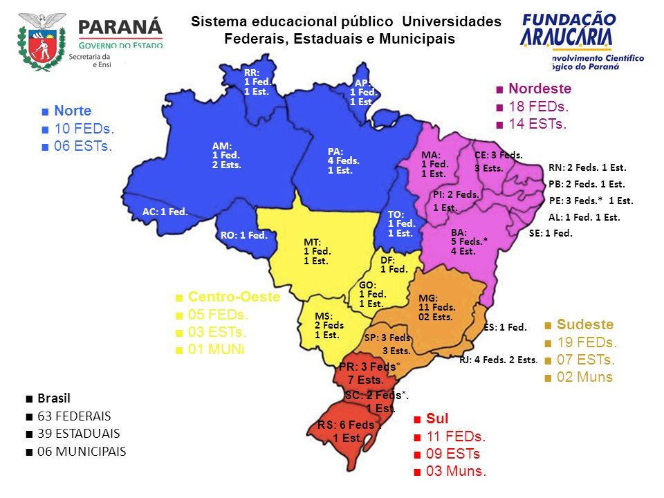 Sistema educacional público Universidades