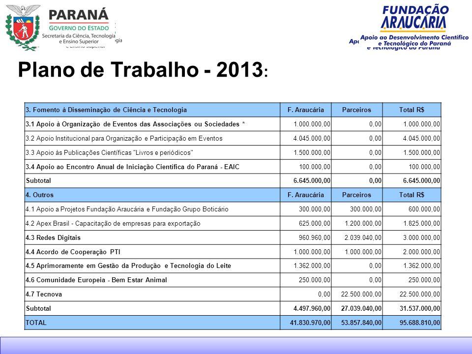 Plano de Trabalho - 2013: 3. Fomento à Disseminação de Ciência e Tecnologia. F. Araucária. Parceiros.